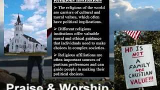 Political Socialization -
