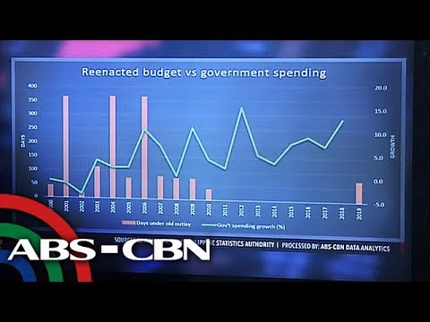 Dissecting Data: The Philippines under a reenacted budget