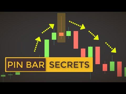 pin bar stratégia az opciókhoz)