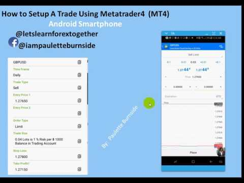 How to Put In a Trade on MetaTrader4 - Android Smartphones