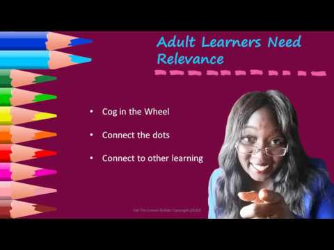 What is Adult Learning Theory