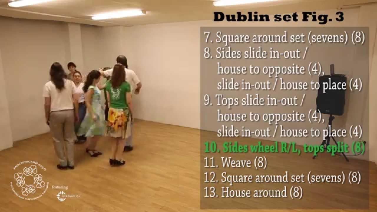 Dublin set  Figure 3