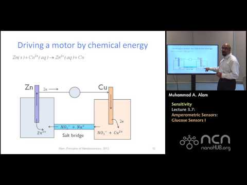 nanoHUB-U Nanobiosensors L3.7: Sensitivity - Amperometric Sensors - Glucose Sensors I