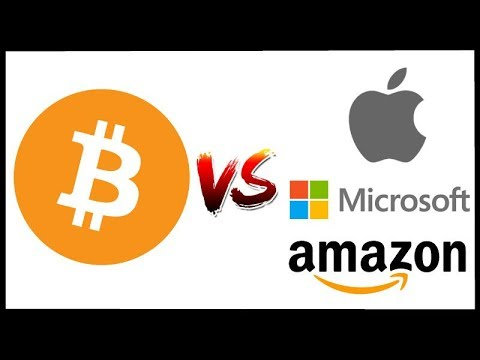 Bitcoin Versus Apple Microsoft Amazon - A Bitcoin Story