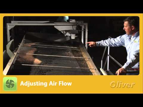 The Gravity Separator - Oliver Manufacturing