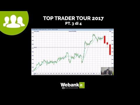 Top Trader Tour 2017 con Rakesh Shah, Alan Grigoletto ed Emilio Tomasini - pt. 3 di 4 - Webank