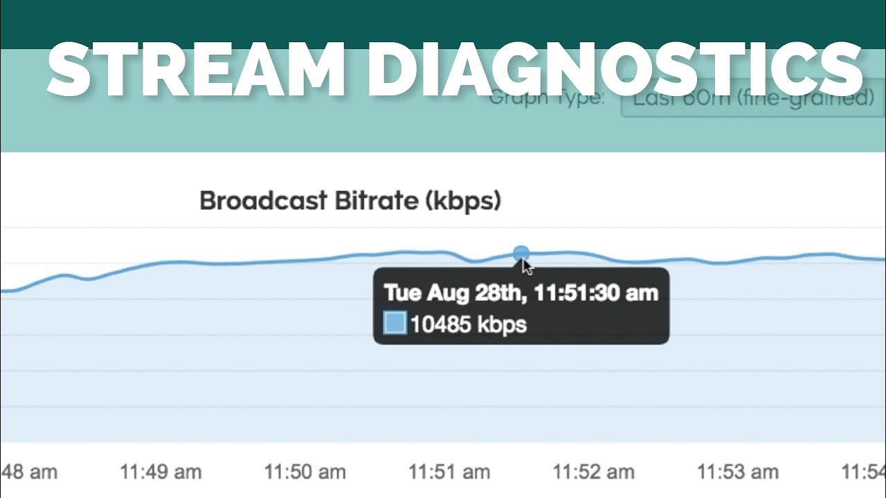 How To Monitor and Troubleshoot Your Live Stream