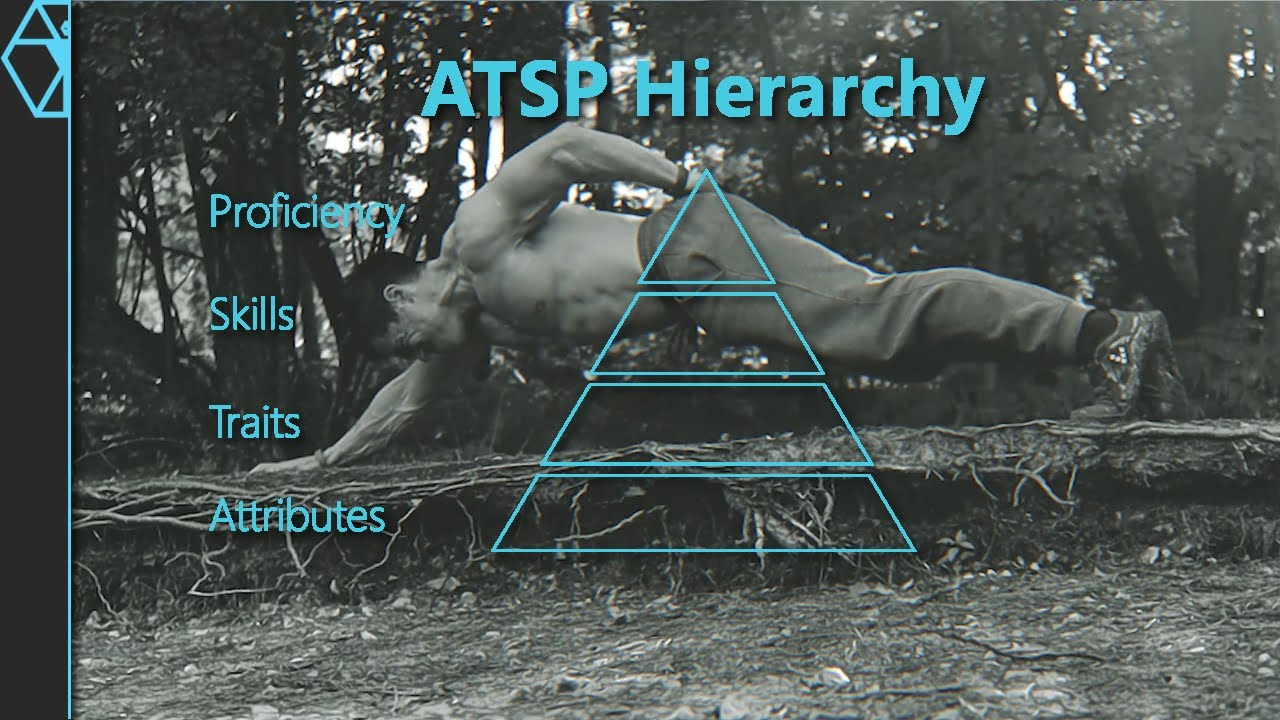 Download How to Train for Anything (or Everything) - The ATSP Hierarchy