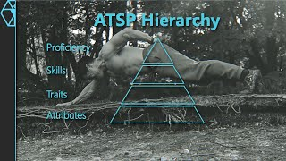 How to Train f๐r Anything (or Everything) - The ATSP Hierarchy