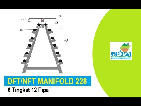 Jual Hidroponik DFT/NFT Manifold 6 Tingkat - YouTube