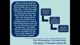 The Philosophy Of Exotischism - The Bully's Plausible Denial Thumbnail