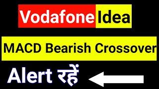 Vodafone share news । MACD Bearish Crossover । Vodafone Idea share latest news । Idea share