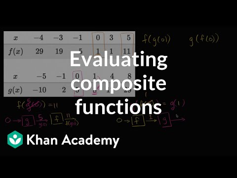 Evaluating composite functions: using tables | Mathematics III | High School Math | Khan Academy