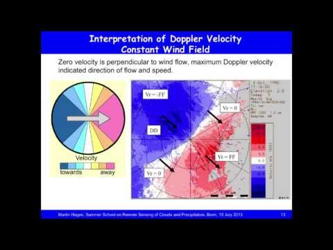 From Doppler velocities to 3D-wind vectors