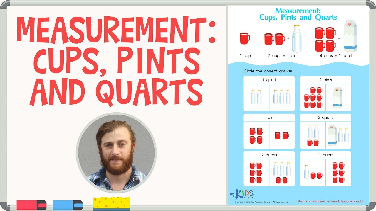 hight resolution of Capacity Measurement: Cups