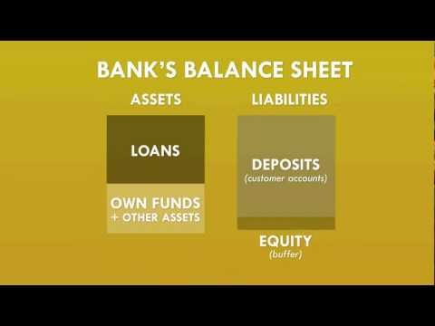 How much money can banks create - Banking 101 (Part 4 of 6)
