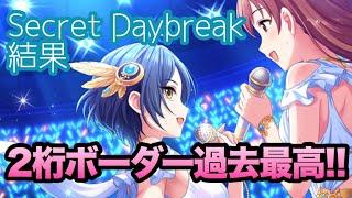 「Secret Daybreak」結果報告!今回はめちゃめちゃボーダー高かった!【デレステ】【イベント】