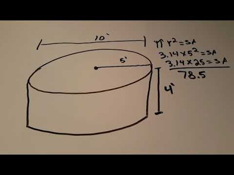 How To Calculate The Volume Of A Circular Pool Or Cylinder