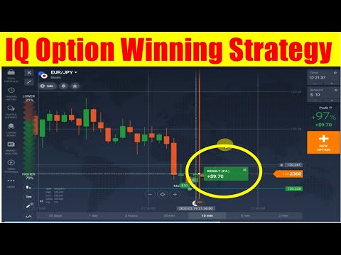 IQ Option || How To Draw Support And Resistance || Best Strategy || Technical Nomi