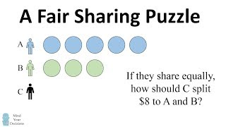 Fair Division Problem With A Surprising Answer (Math For Kids)