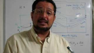 Lec 76 | ChemE Thermo | Enthalpy concentration diagrams