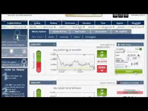Binary Options signals and trading tutoring