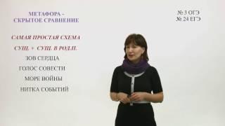 ЕГЭ 2017 русский язык. Метафора.