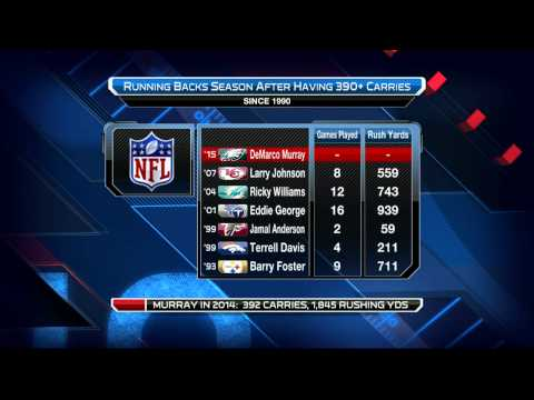 Did the Cowboys franchise tag the wrong player?