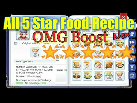 Food recipe ragnarok mobile