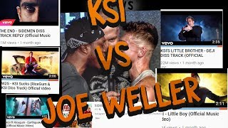 KSI and Joe Weller situation - (And Sidemen beef) My opinion