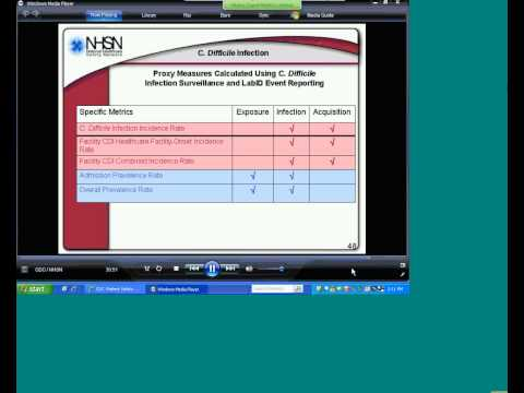 NHSNCDI Training and Round Table Discussion - WebEx from July 25, 2012 (Runtime: 54 Minutes)