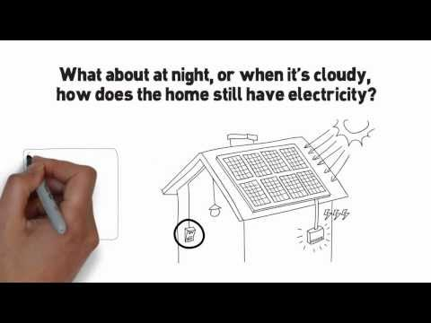 Residential Solar Explained - Cartoon Animation