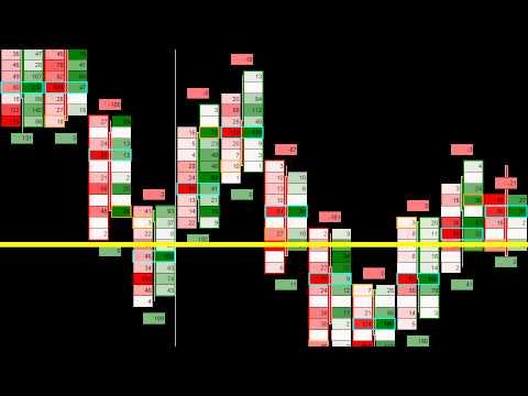 gomi-price-ladder-tutorial-2;-market-delta,-order-flow,-volume-analysis-schooloftrade.com