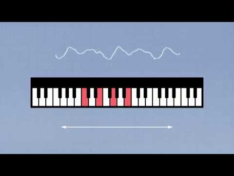 How To Play Chords Like James Blake Youtube