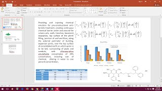 PowerPoint: How to Copy Paste Table, Chart, Picture, Equation, Structure