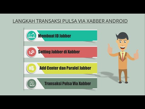 Cara Transaksi Pulsa Menggunakan JABBER Xmpp