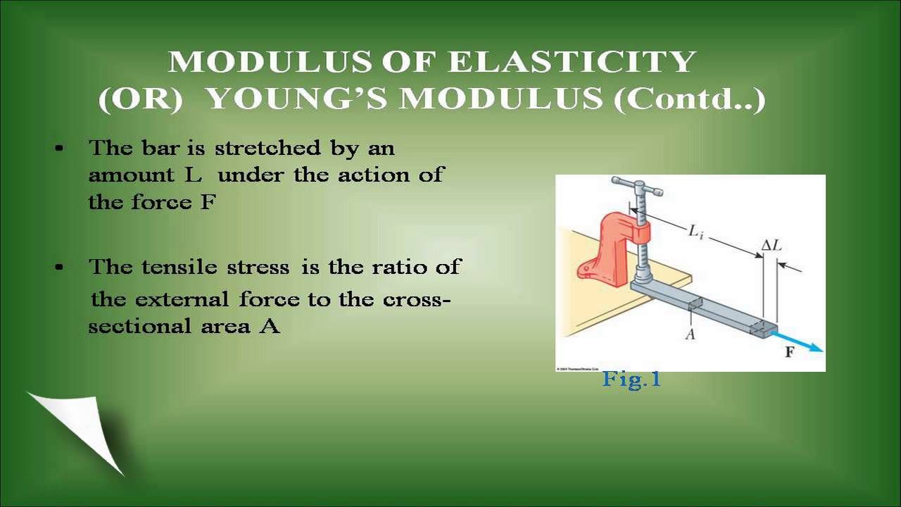 Stresses and strains hookes law various elastic constants youtube ccuart Image collections