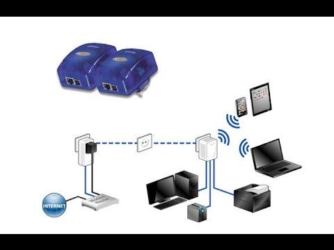 POWER LINE COMMUNICATIONS PLC
