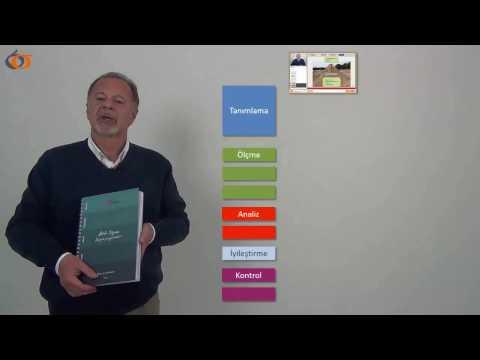 Online 6 Sigma Yeşil Kuşak Eğitimi Giriş Videosu