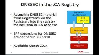 ION Toronto - Deploying DNSSEC: A .CA Case Study