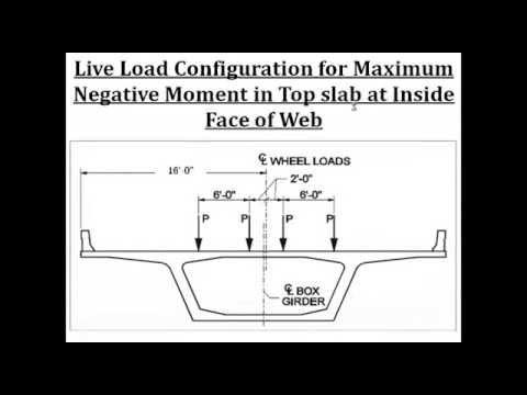 Design of a Single Cell RCC Box Girder Bridge