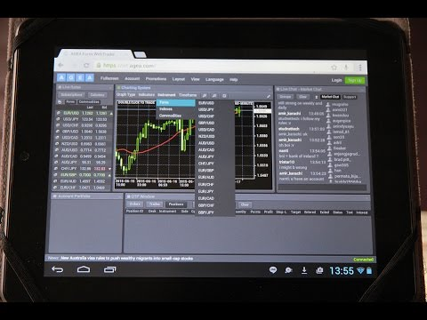 Best tablet for forex trader