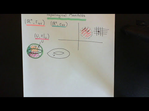 Topological Manifolds Part 1
