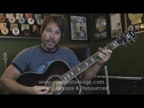 Guitar Lessons - New Strings by Miranda Lambert - cover chords lesson Beginners Acoustic songs