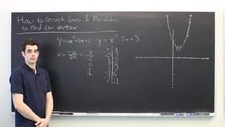 How to Graph Lines & Parabolas to Find the Vertex : All About Parabolas