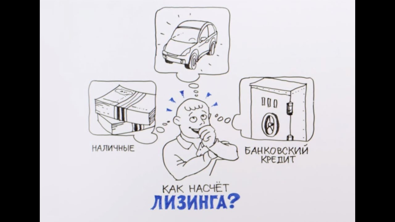 Почему выгодно оформлять автомобиль в лизинг на юр.лицо - YouTube