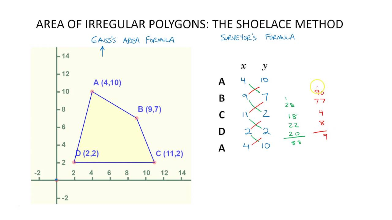 GEO: POLYGON AREA (SHOELACE METHOD)