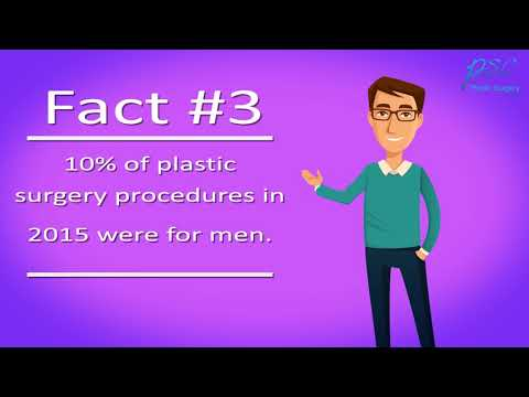 Did you know? Fun Facts about Plastic Surgery