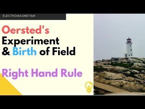 62. Magnetic Field | Hindi