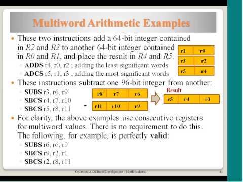 Mod-02 Lec-08 Dataprocessing Instructions
